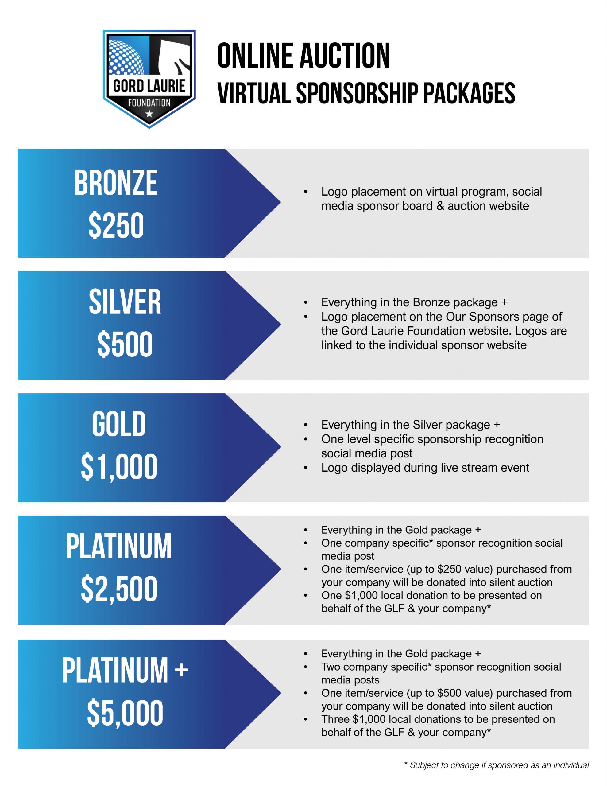 GLF Virtual Sponsorship